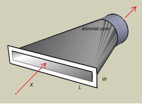 Slot hood ventilation