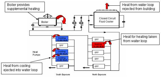 water source heat pump schematic diagram