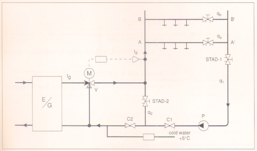 water source heat pump system design guide