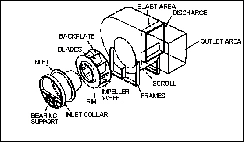 Water Trap Vacuum Pump further Transformer Symbol likewise Filter Schematic Symbol likewise Marine Wiring Diagram Symbols likewise 72 Deluxe Wiring Diagram. on hvac wiring diagram symbols