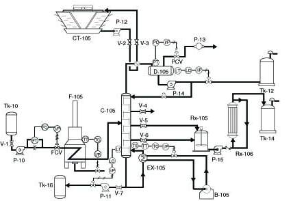 engineering process flow diagram  engineering  free engine