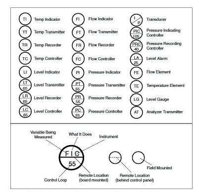 Refrigeration Circuit Symbols on home fire alarm wiring diagram