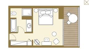 hotel design guestroom planning