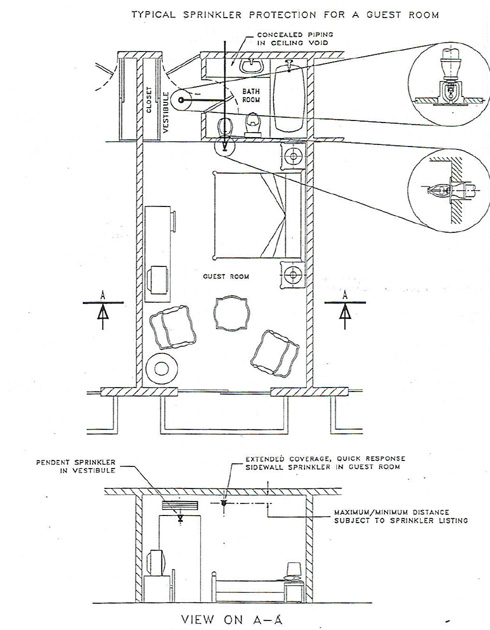 fire sprinkler system riser diagram
